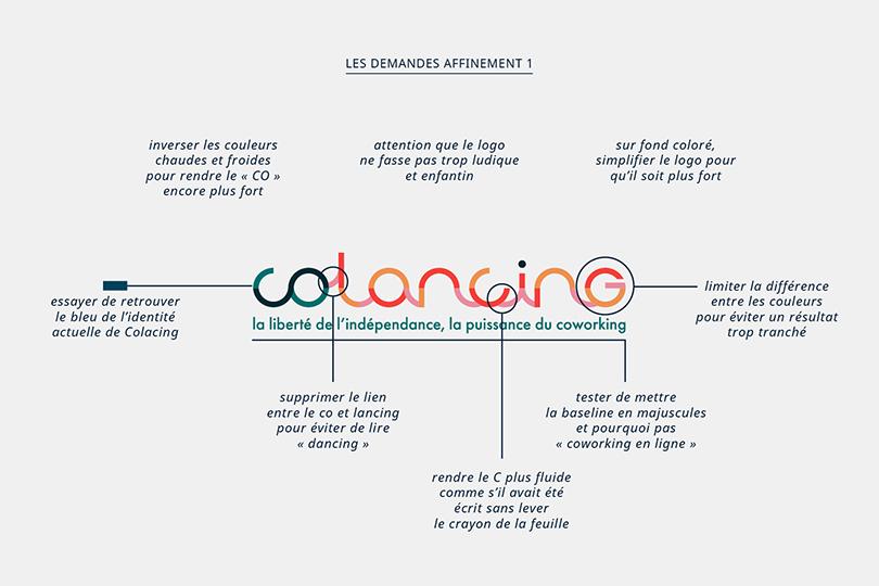 affiner logo, identité visuelle, Colancing