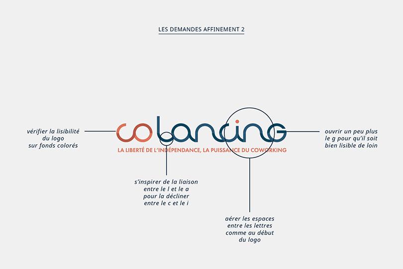client, cible, processus création, Colancing